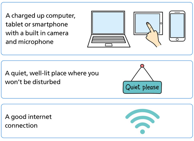 A charged up computer, tablet, or smartphone with a built in camera and microphone. You will need a good internet connection and a quiet, well-lit place where you will not be disturbed.