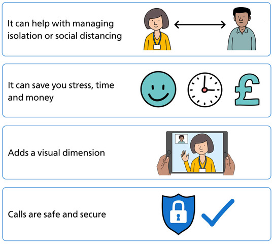 It can help with managing isolation or social distancing. It can save you stress, time and money. Adds a visual dimension. Calls are safe and secure.